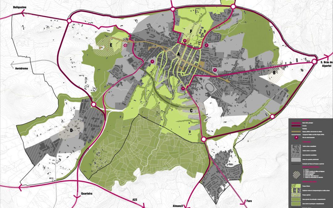 Plano de Urbanização de Loulé